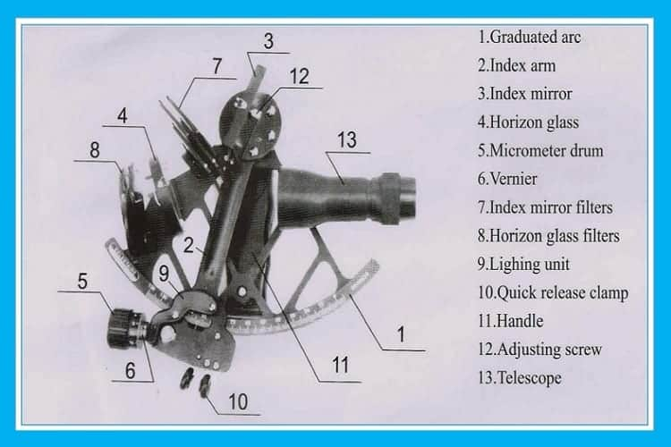 parts-of-sextant